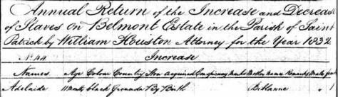 Belmont, 1832